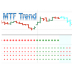 MTF Trend indicator for Tradingview Multi Time Frame Trend 4 in 1 indicator