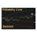 Probability Cone backtest indicator for Thinkorswim