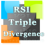 RSI Triple Divergence indicator and Market Analyzer for NinjaTrader NT8.