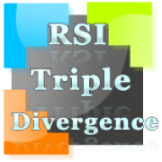 RSI Triple Divergence indicator and Market Analyzer for NinjaTrader NT8.