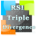 RSI Triple Divergence indicator and Market Analyzer with alert for NinjaTrader 8.
