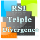 RSI Triple Divergence indicator and Market Analyzer with alert for NinjaTrader 8.
