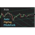 Auto ZigZag Pitchfork indicator Ninjatrader NT8