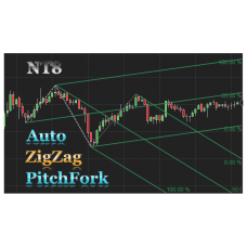 Auto ZigZag Pitchfork indicator Ninjatrader 8