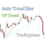 Higher Low Auto Trendline indicator with alert for Tradingview