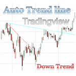 Auto Trendline, upper descending Trend line with alert for Tradingview