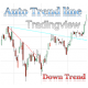 Lower High Auto Trendline indicator with alert for Tradingview