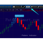 Deliberation Pattern data mining result (2014 weekly, bearish reversal)