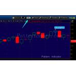Hanging Man Pattern data mining result (2014 Monthly, bearish reversal)