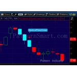 Identical Three Crows Pattern data mining result (2014 weekly, bearish reversal)