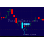 OnNeck Pattern data mining result (2014 Daily, bullish continuation)