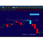 Three Inside Down Pattern data mining result (2014 weekly, bearish reversal)