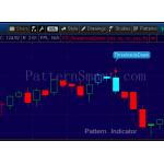 Three Inside Down Pattern data mining result (2014 weekly, bearish reversal)