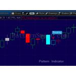 Thrusting Pattern data mining result (2014 Monthly)