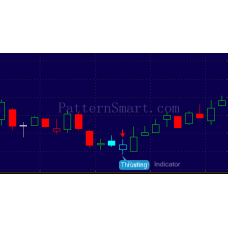 Thrusting Pattern data mining result (2014 Daily, bullish continuation)
