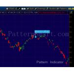 Abandoned Baby Pattern data mining result (2014 Daily, bearish reversal)