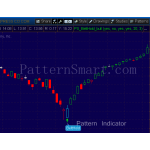 Belt Hold Pattern data mining result (2014 Daily, Bullish reversal)