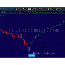 Belt Hold Pattern data mining result (2014 Daily, Bullish reversal)