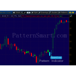 Harami Cross Pattern data mining result (2014 Daily, Bullish reversal)
