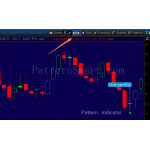 Long Legged Doji Pattern data mining result (2014 weekly, Bullish continuation)