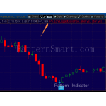 Long Legged Doji Pattern data mining result (2014 Monthly, Bullish continuation)