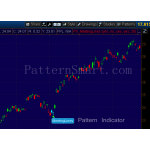 Meeting Lines Pattern data mining result (2014 Daily, Bullish reversal)
