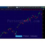 Meeting Lines Pattern data mining result (2014 Daily, Bullish reversal)