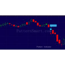Hammer Pattern data mining result (2014 Daily, Bearish continuation)
