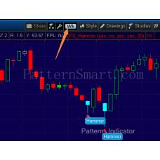 Hammer Pattern data mining result (2014 weekly, Bullish reversal)