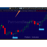 Hammer Pattern data mining result (2014 Monthly, Bullish reversal)