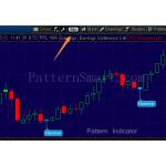 Hammer Pattern data mining result (2014 Monthly, Bullish reversal)