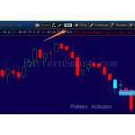 Homing Pigeon Pattern data mining result (2014 weekly, bearish continuation)
