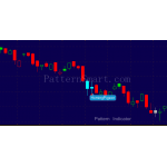 Homing Pigeon Pattern data mining result (2014 Daily, Bearish continuation)