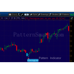 Piercing Line Pattern data mining result (2014 Daily, Bullish reversal)