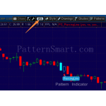 Piercing Line Pattern data mining result (2014 weekly, bearish continuation)
