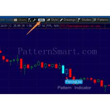 Piercing Line Pattern data mining result (2014 weekly, bearish continuation)