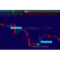 Three Outside Up Pattern data mining result (2014 weekly, bearish continuation)