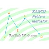 Bullish XABCD 5-point M shape chart pattern indicator for Ninjatrader NT8.