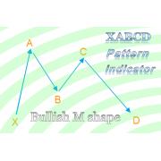 Bullish XABCD 5-point M shape chart pattern indicator for Ninjatrader 8.