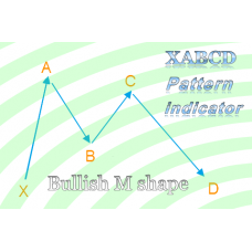 Bullish XABCD 5-point M shape chart pattern indicator for Ninjatrader 8.