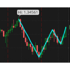 ClearTrend indicator for Thinkorswim TOS