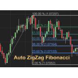 Auto ZigZag Fibonacci extension indicator Ninjatrader NT8