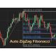Auto ZigZag Fibonacci extension indicator Ninjatrader 8