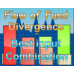 Flow of Fund divergence indicator best input combination data mining service
