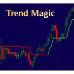 Trend Magic Indicator for Thinkorswim TOS