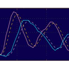 Absolute Strength Indicator thinkorswim (TOS)  version