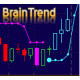 Multi Time Frame (MTF) BrainTrend Indicator Tradingview NO REPAINT version.