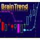 Multi Time Frame (MTF) BrainTrend Indicator Thinkorswim NO REPAINT version.