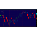 Central Pivot Points Advanced edition, thinkorswim (TOS)  version