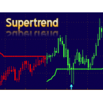 Super Trend indicator, SCAN, screener Bundle for Thinkorswim TOS